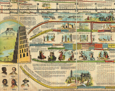 Adams Synchronological Chart or Map of History